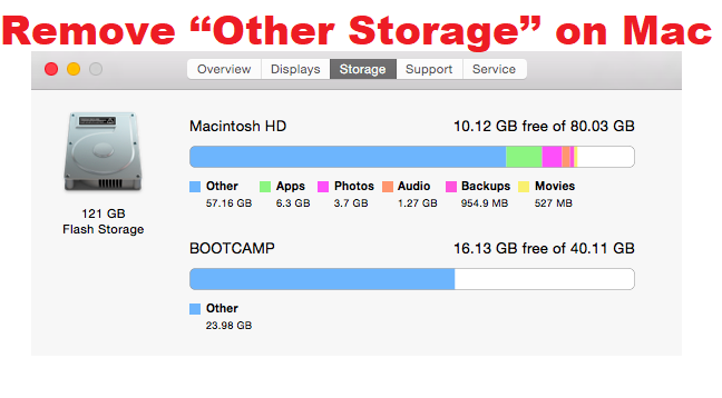 How to Remove Other Storage on Mac